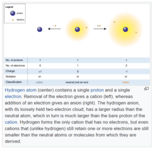 what is an ion, hydrogen ions