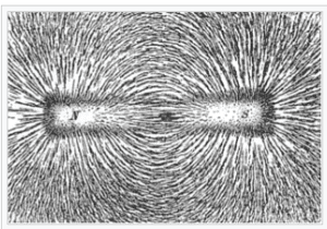 What are magnetic lines of force?
