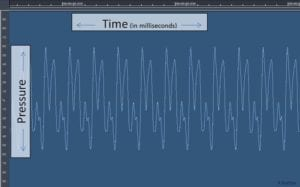 waveform for sound waves