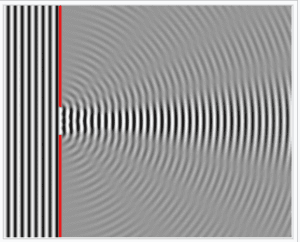 wave diffraction, wave travelling through a slit