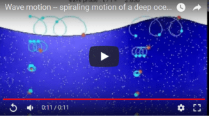 deep ocean wave, still for animated video