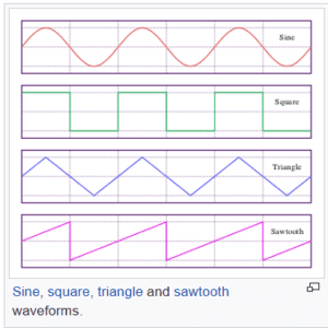waveforms-sinusoidal, square, triangular
