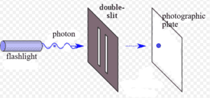 Measurement in Double Slit Experiment