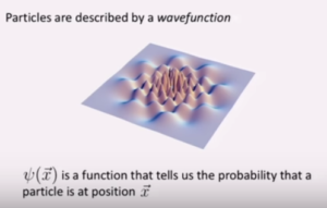 Quantum Wave Function Graphed
