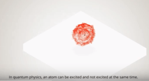 Superposition of an atom in excited & ground state
